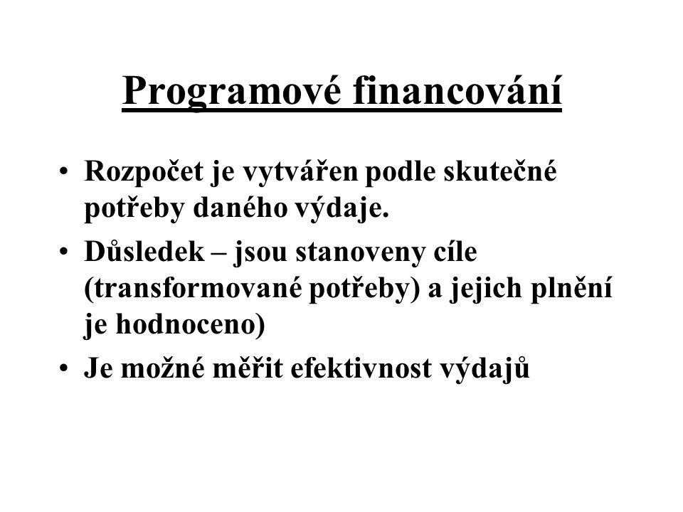 Programové financování