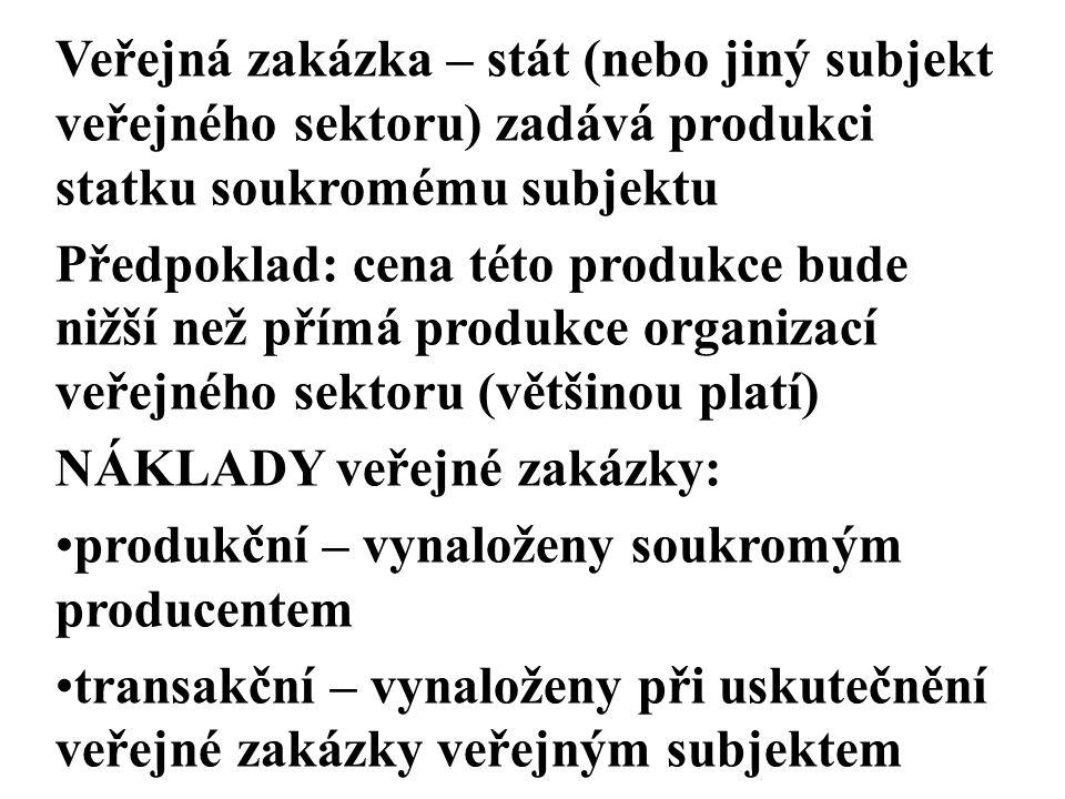 Veřejná zakázka – stát (nebo jiný subjekt veřejného sektoru) zadává produkci statku soukromému subjektu