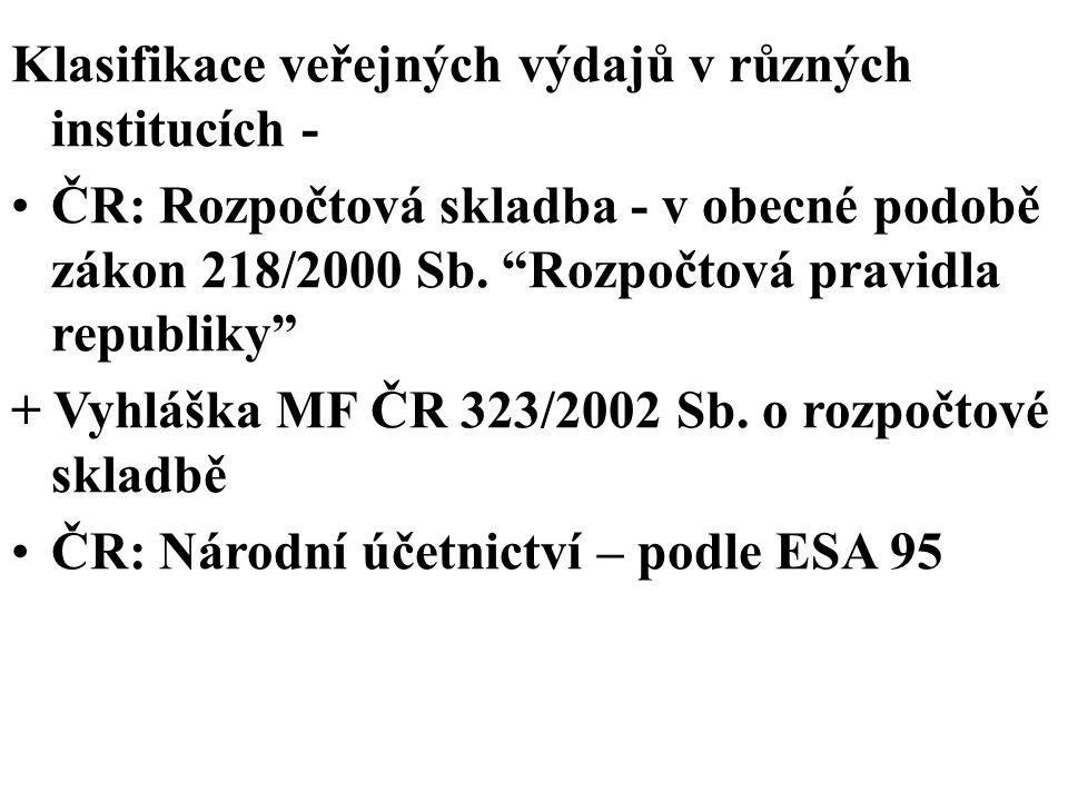Klasifikace veřejných výdajů v různých institucích -