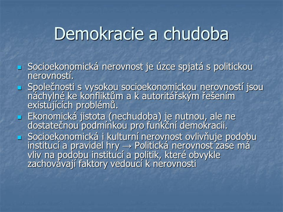 Demokracie a chudoba Socioekonomická nerovnost je úzce spjatá s politickou nerovností.