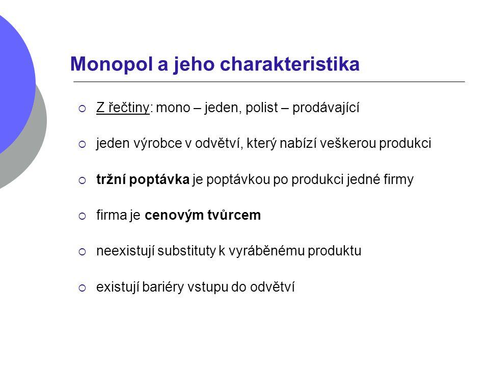 Monopol a jeho charakteristika
