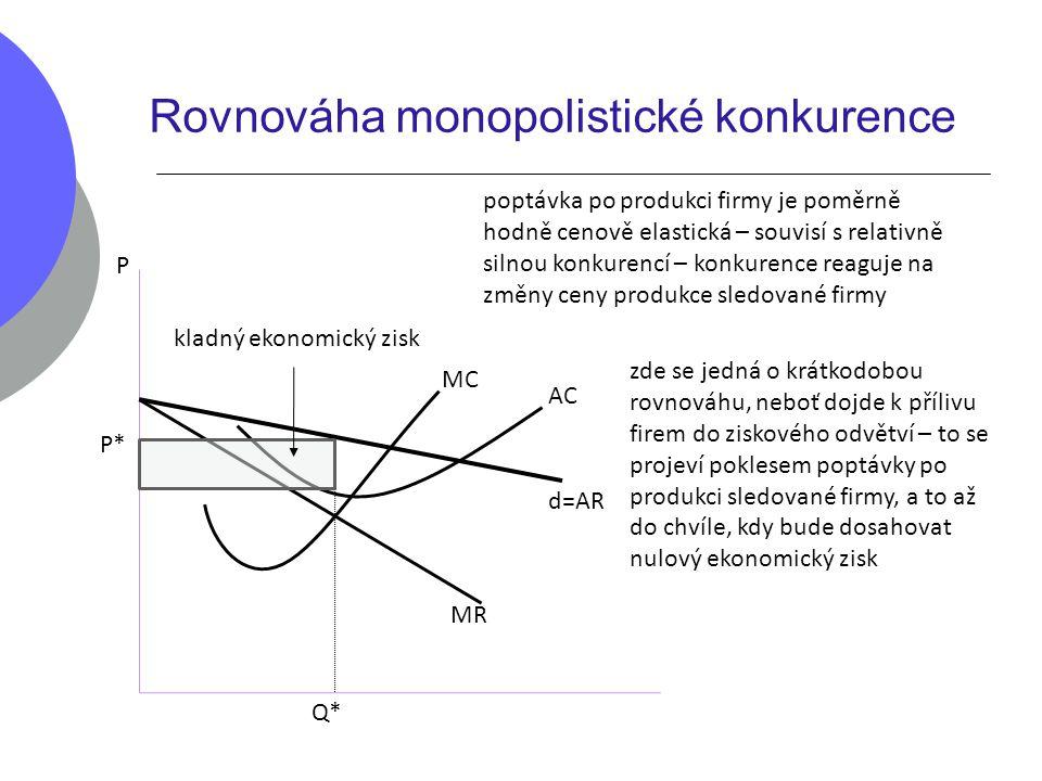Rovnováha monopolistické konkurence