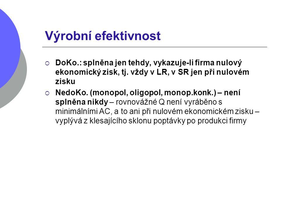 Výrobní efektivnost DoKo.: splněna jen tehdy, vykazuje-li firma nulový ekonomický zisk, tj. vždy v LR, v SR jen při nulovém zisku.