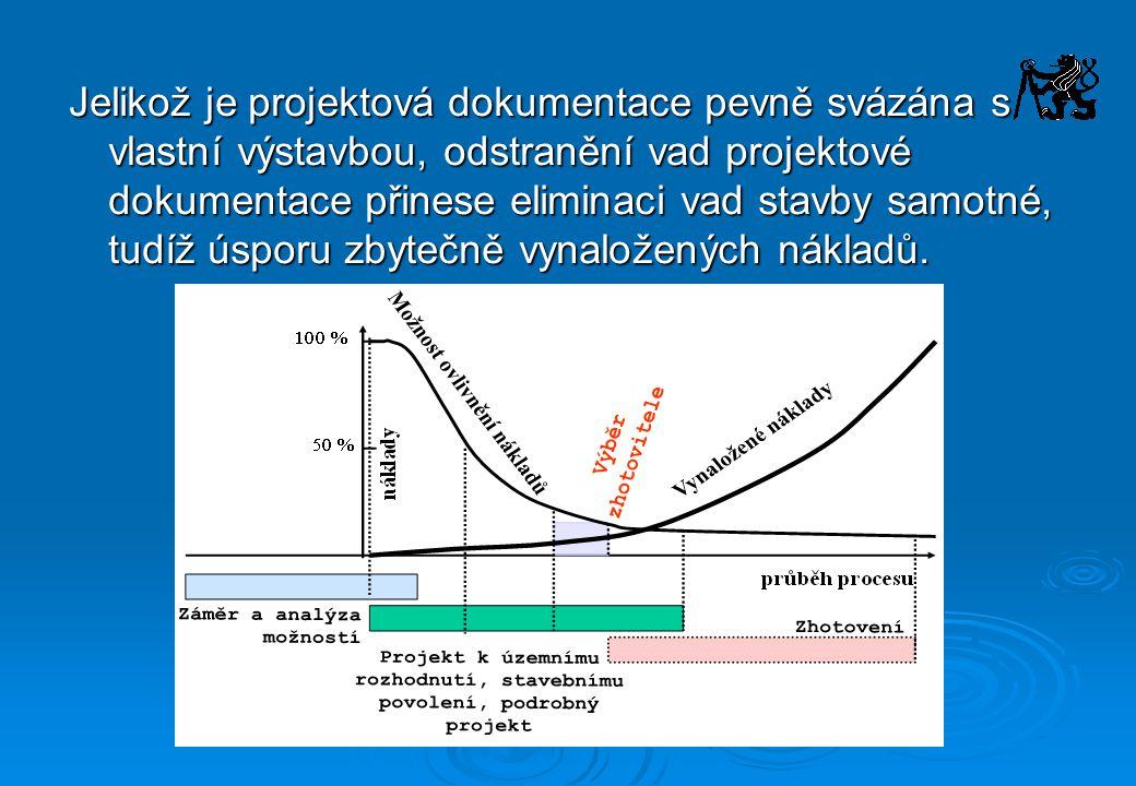 Jelikož je projektová dokumentace pevně svázána s vlastní výstavbou, odstranění vad projektové dokumentace přinese eliminaci vad stavby samotné, tudíž úsporu zbytečně vynaložených nákladů.