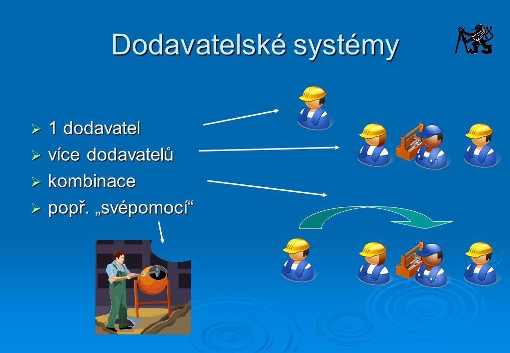 Dodavatelské systémy 1 dodavatel více dodavatelů kombinace