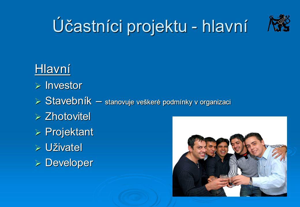 Účastníci projektu - hlavní