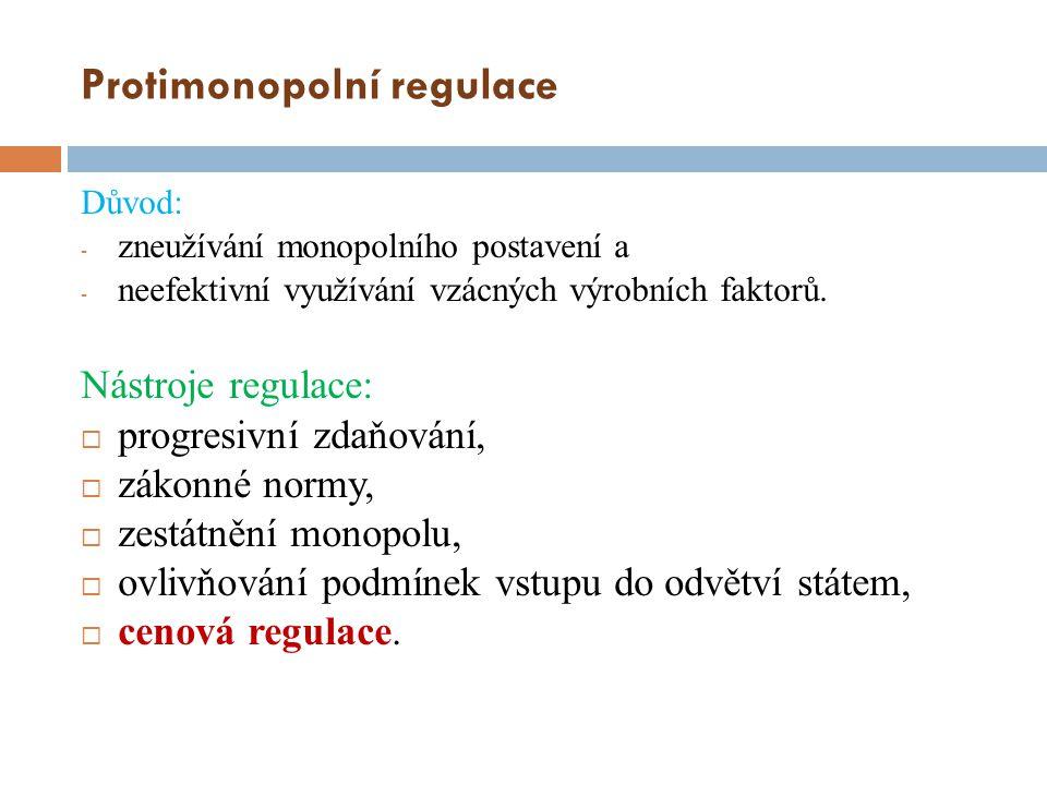 Protimonopolní regulace