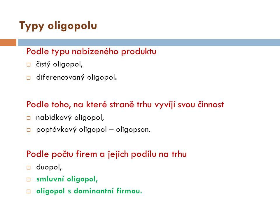 Typy oligopolu Podle typu nabízeného produktu
