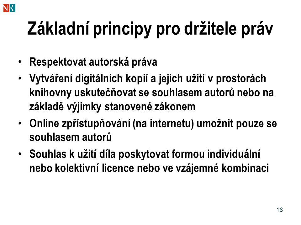 Základní principy pro držitele práv