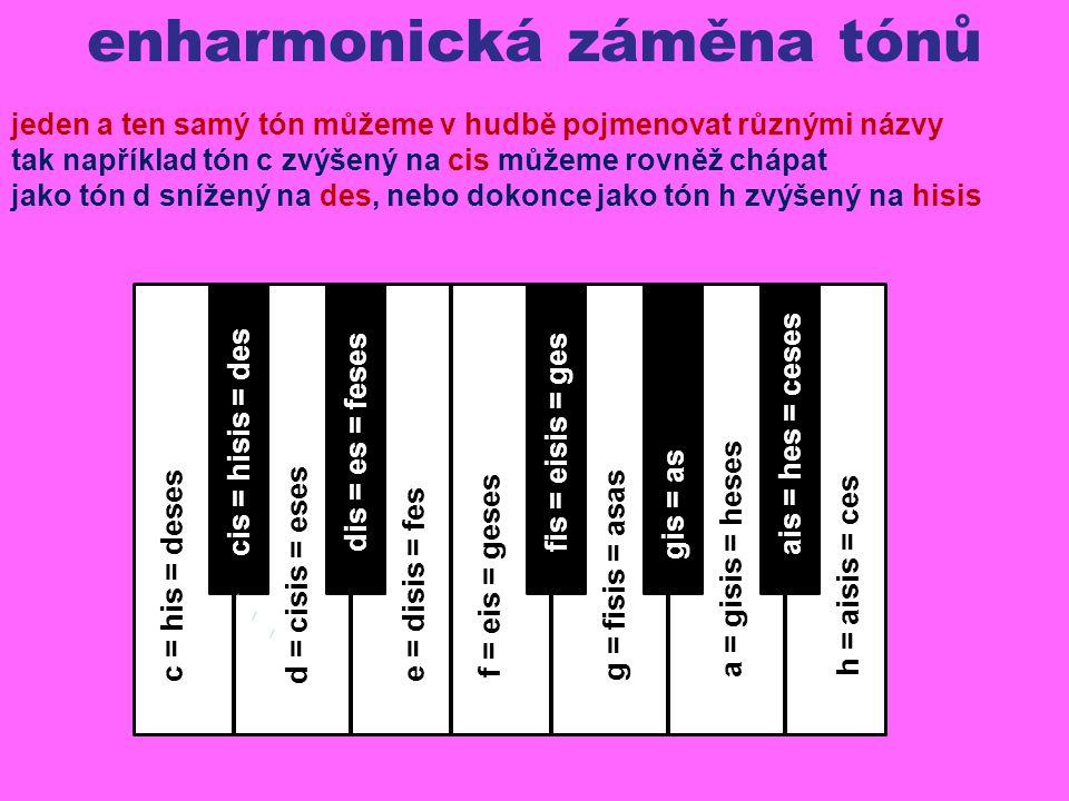 enharmonická záměna tónů