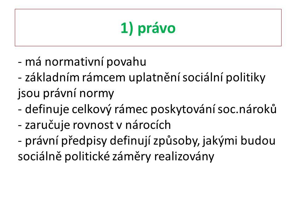 1) právo