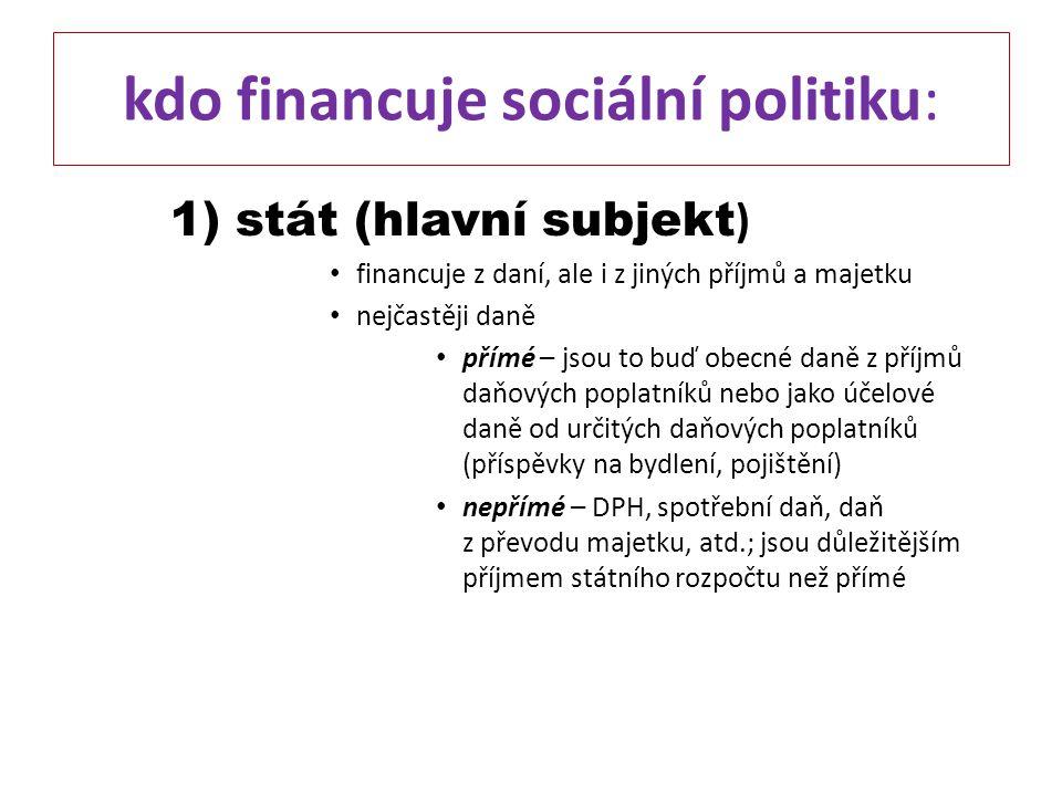 kdo financuje sociální politiku: