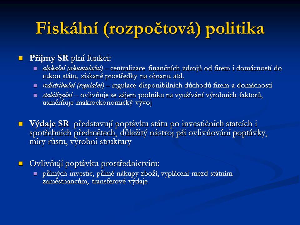 Fiskální (rozpočtová) politika