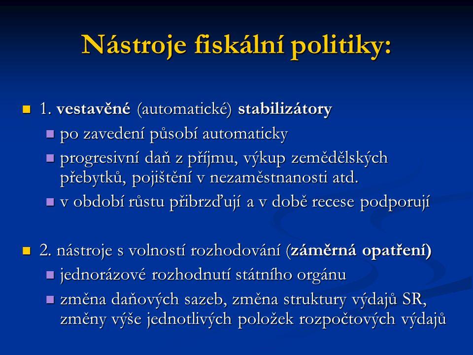 Nástroje fiskální politiky: