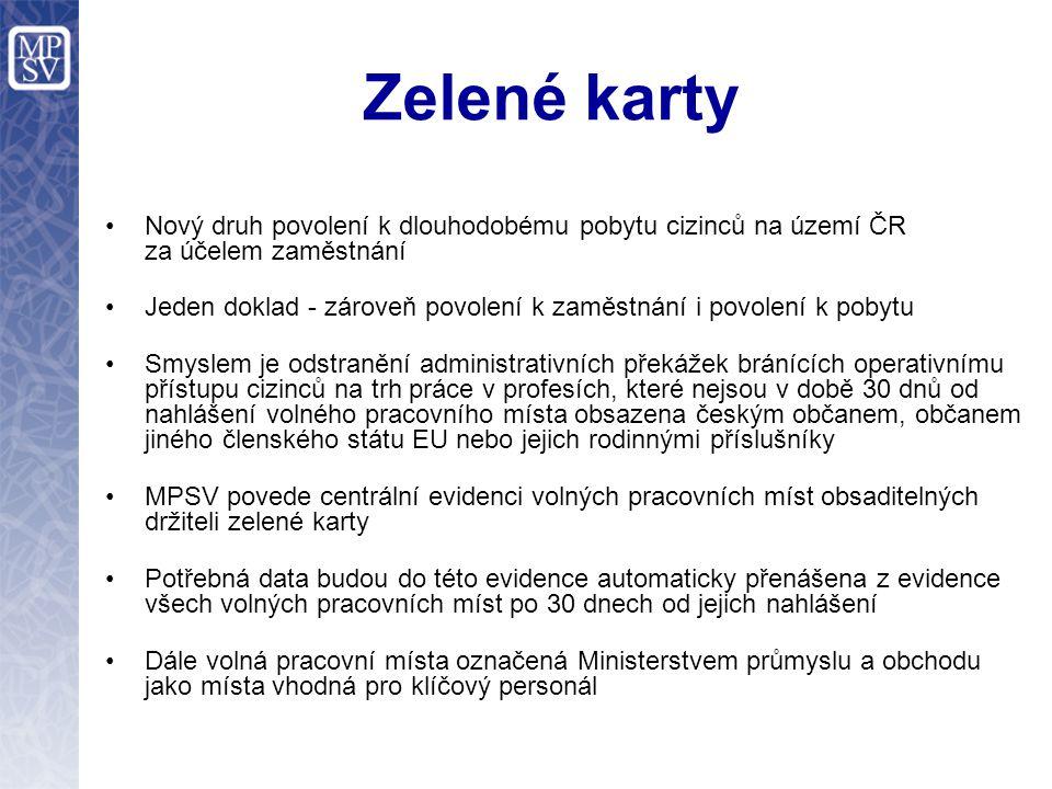 Zelené karty Nový druh povolení k dlouhodobému pobytu cizinců na území ČR za účelem zaměstnání.