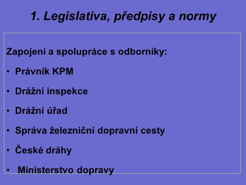 1. Legislativa, předpisy a normy