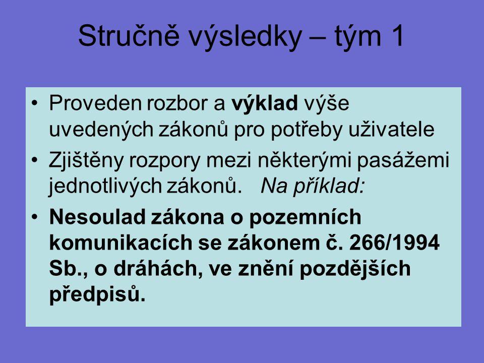 Stručně výsledky – tým 1 Analýza zákonných norem: - zákon č. 13/1997 Sb. O pozemních komunikacích.