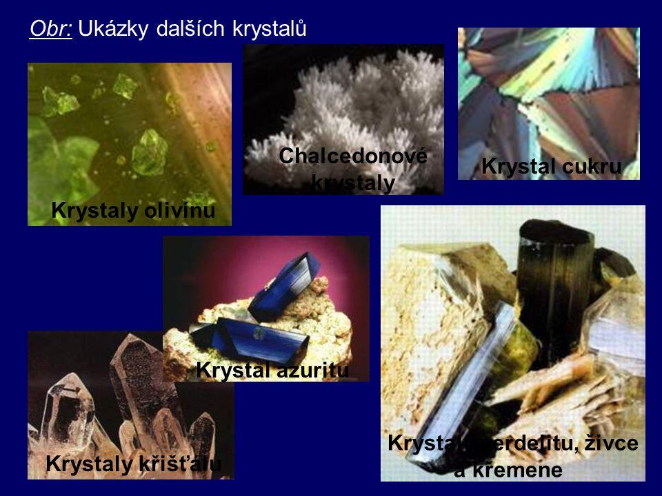 Chalcedonové krystaly