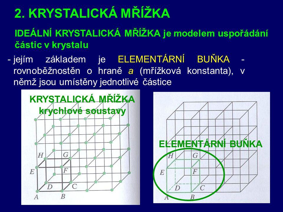 2. KRYSTALICKÁ MŘÍŽKA IDEÁLNÍ KRYSTALICKÁ MŘÍŽKA je modelem uspořádání částic v krystalu.