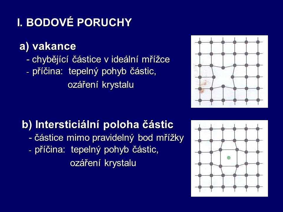 b) Intersticiální poloha částic