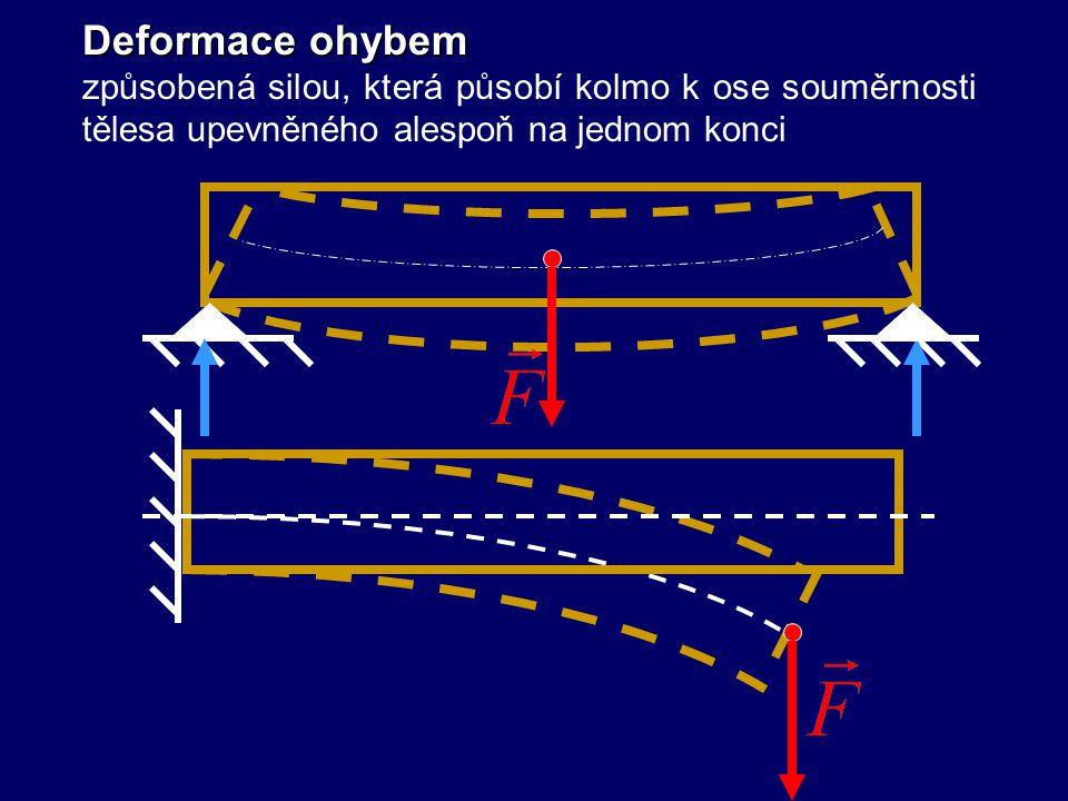 Deformace ohybem způsobená silou, která působí kolmo k ose souměrnosti tělesa upevněného alespoň na jednom konci.