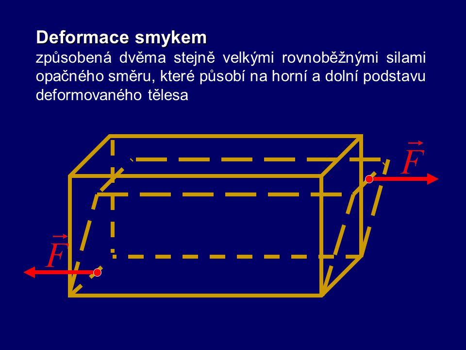 Deformace smykem způsobená dvěma stejně velkými rovnoběžnými silami opačného směru, které působí na horní a dolní podstavu deformovaného tělesa.
