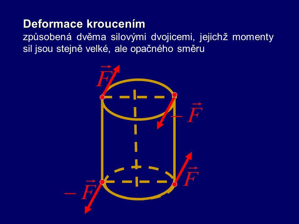 Deformace kroucením způsobená dvěma silovými dvojicemi, jejichž momenty sil jsou stejně velké, ale opačného směru.