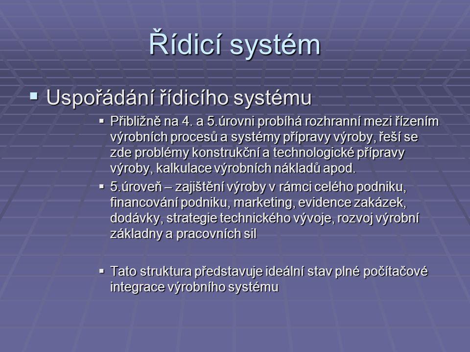 Řídicí systém Uspořádání řídicího systému
