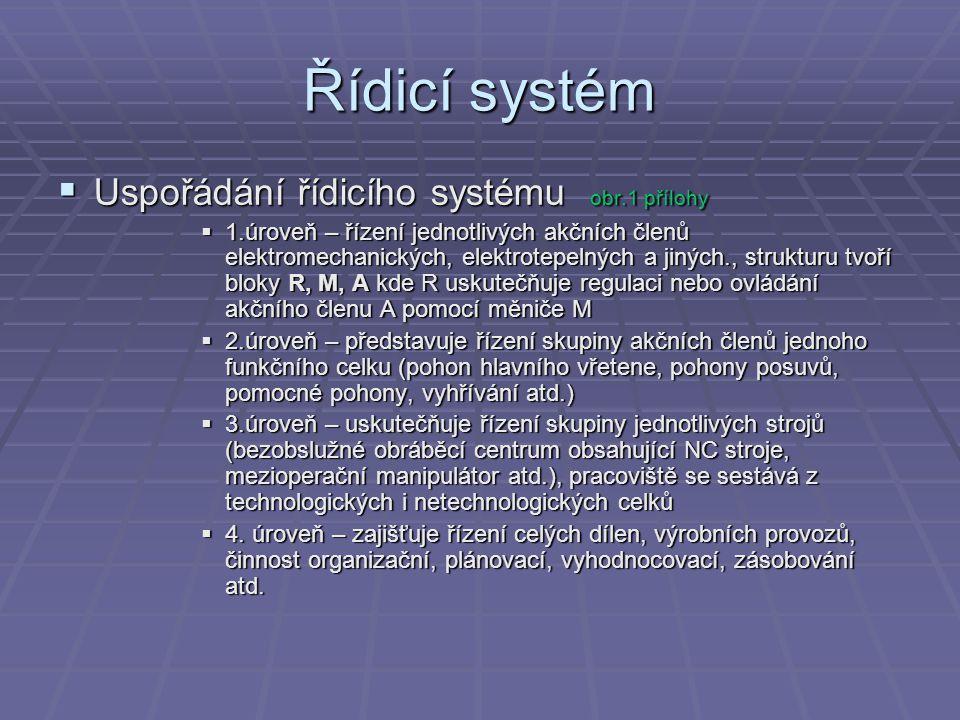 Řídicí systém Uspořádání řídicího systému obr.1 přílohy
