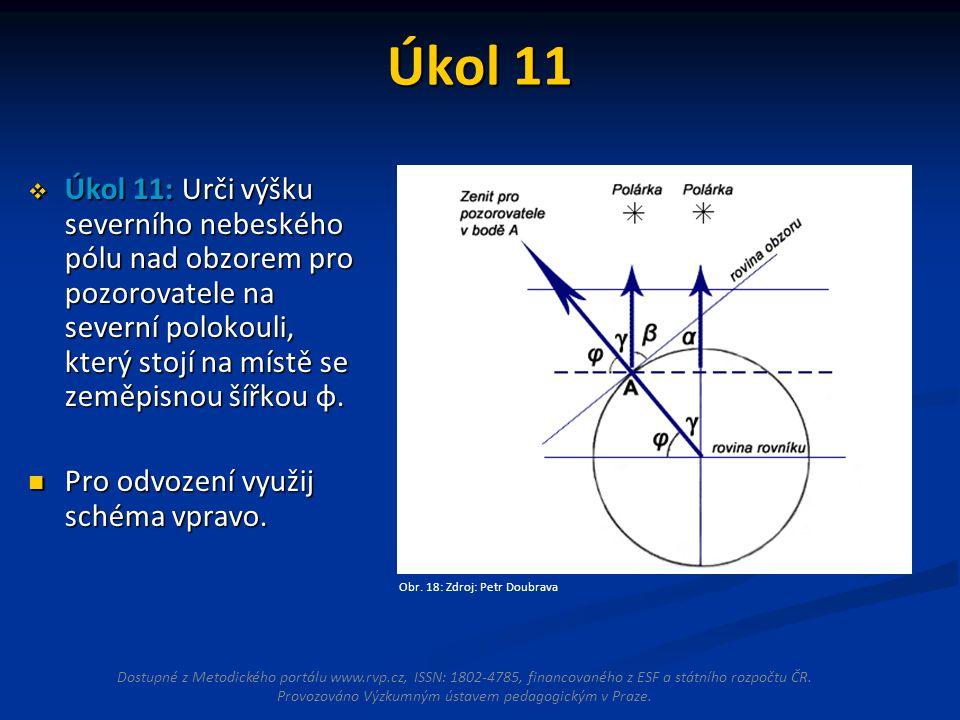 Úkol 11 Úkol 11: Urči výšku severního nebeského pólu nad obzorem pro pozorovatele na severní polokouli, který stojí na místě se zeměpisnou šířkou φ.