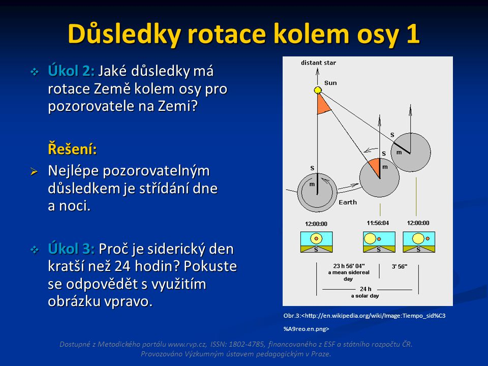 Důsledky rotace kolem osy 1