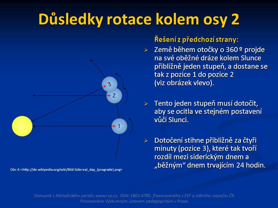 Důsledky rotace kolem osy 2