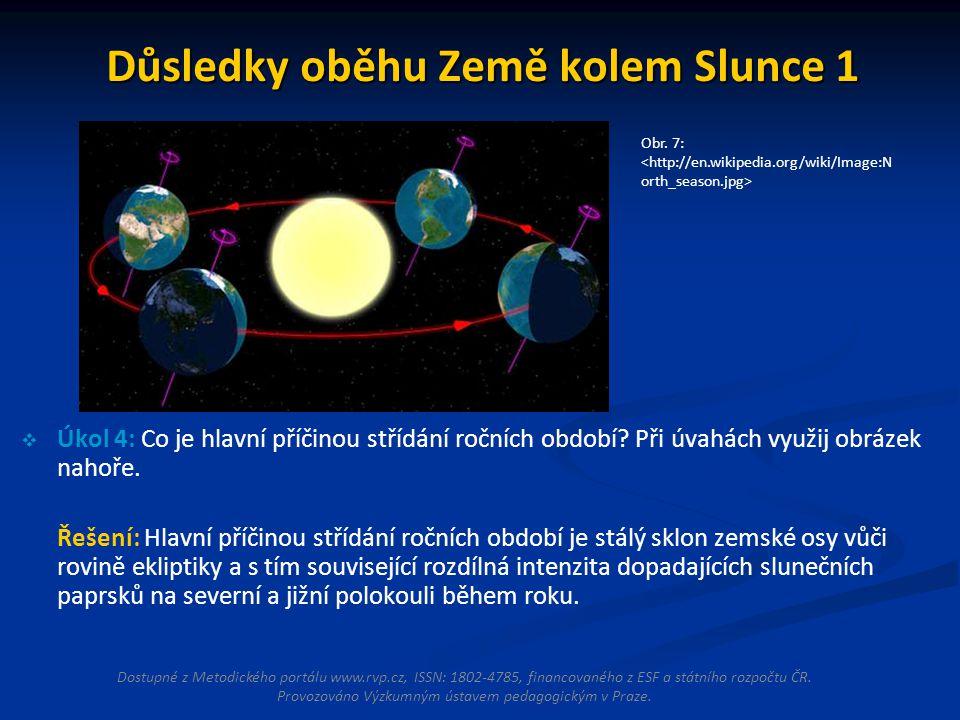 Důsledky oběhu Země kolem Slunce 1