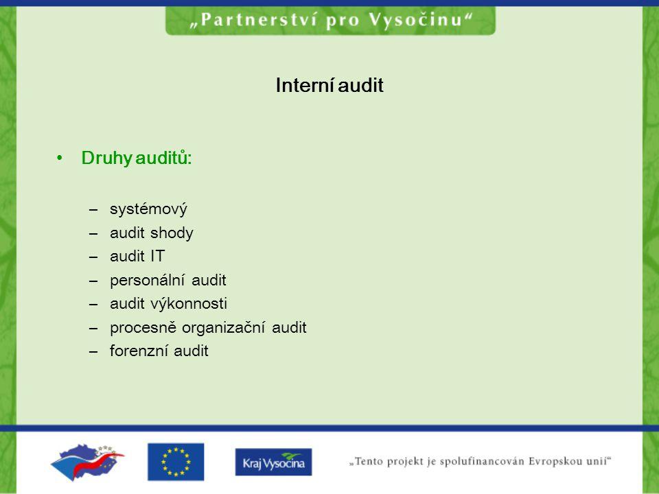 Interní audit Druhy auditů: systémový audit shody audit IT