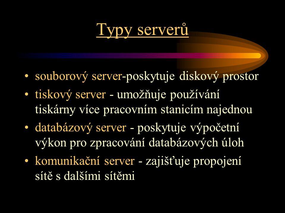 Typy serverů souborový server-poskytuje diskový prostor