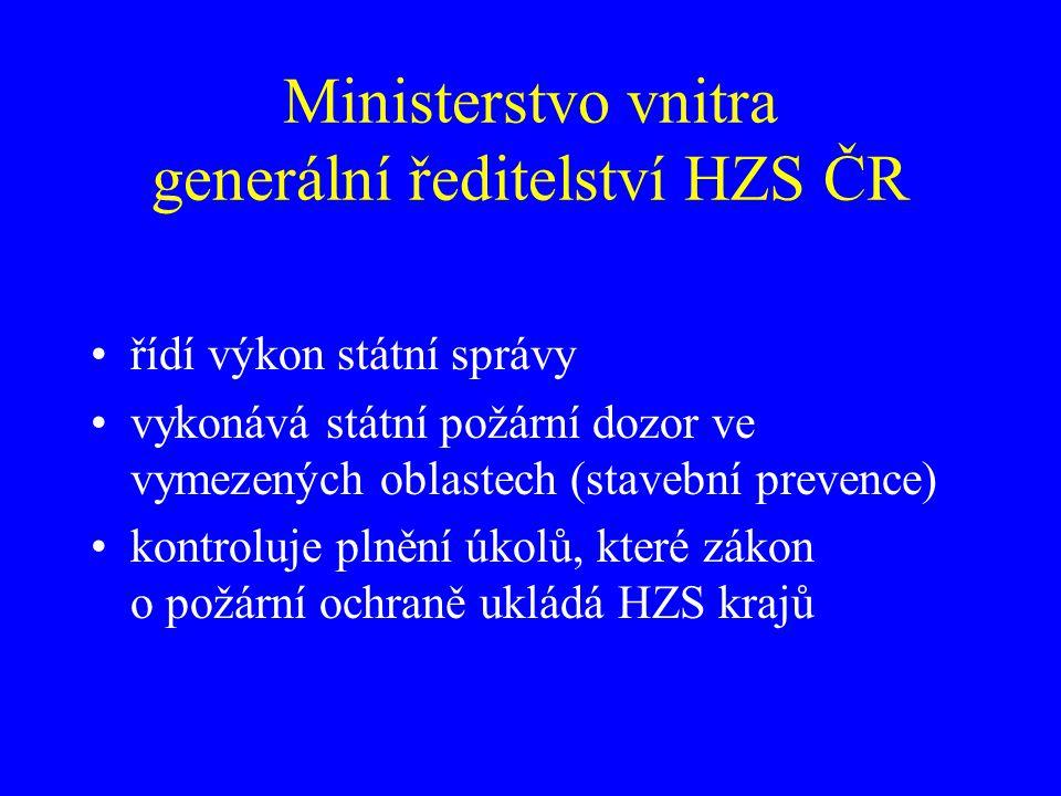 Ministerstvo vnitra generální ředitelství HZS ČR
