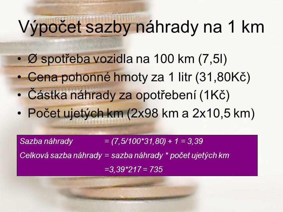Výpočet sazby náhrady na 1 km