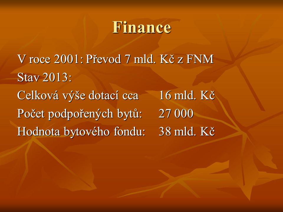 Finance V roce 2001: Převod 7 mld. Kč z FNM Stav 2013: