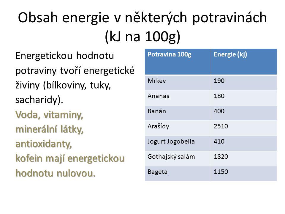 Obsah energie v některých potravinách (kJ na 100g)