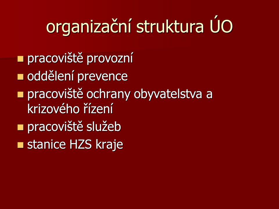 organizační struktura ÚO