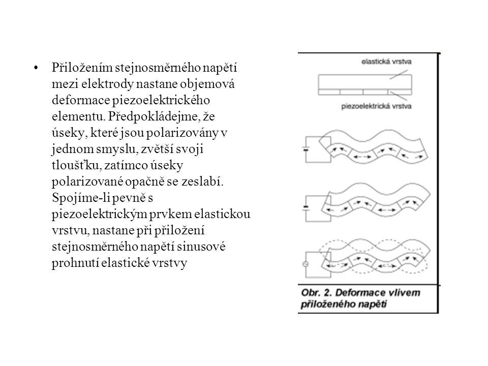 Přiložením stejnosměrného napětí mezi elektrody nastane objemová deformace piezoelektrického elementu.