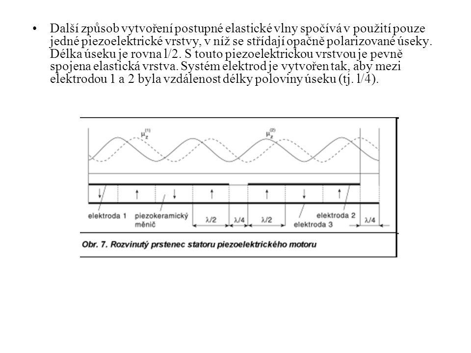 Další způsob vytvoření postupné elastické vlny spočívá v použití pouze jedné piezoelektrické vrstvy, v níž se střídají opačně polarizované úseky.