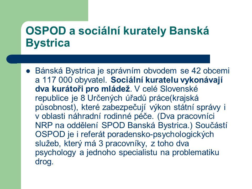 OSPOD a sociální kurately Banská Bystrica