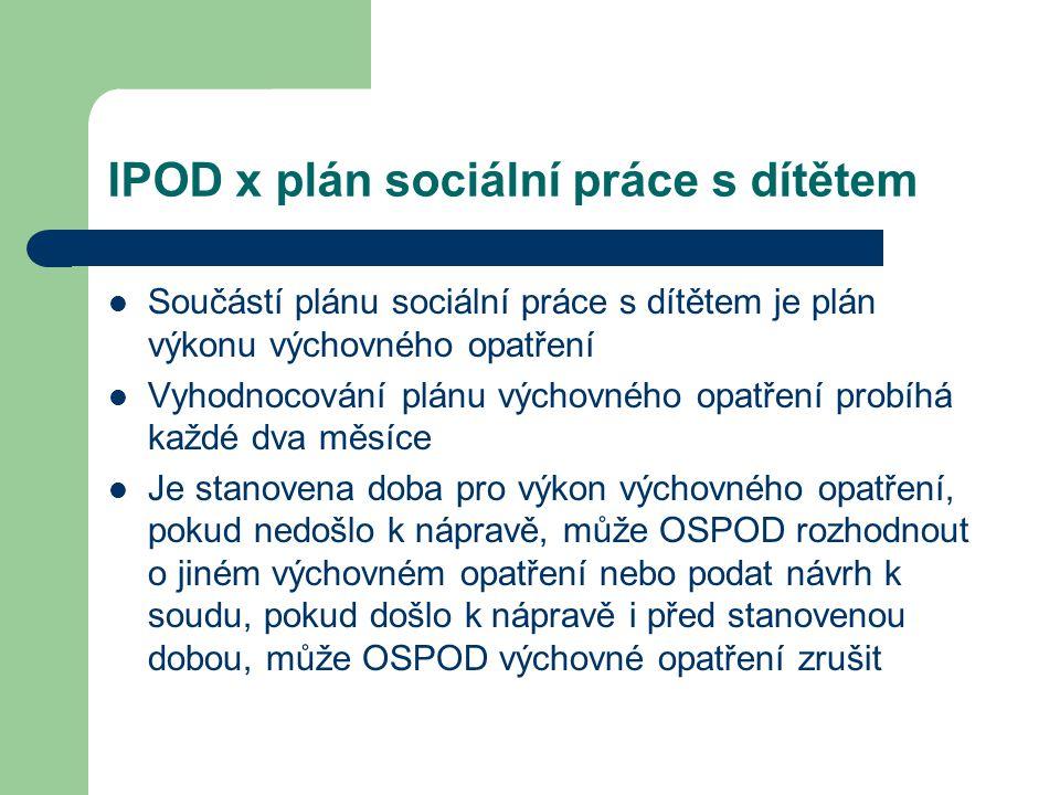IPOD x plán sociální práce s dítětem