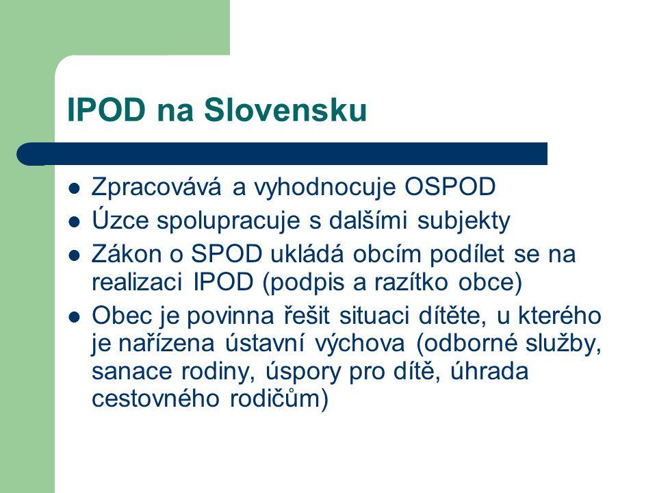 IPOD na Slovensku Zpracovává a vyhodnocuje OSPOD