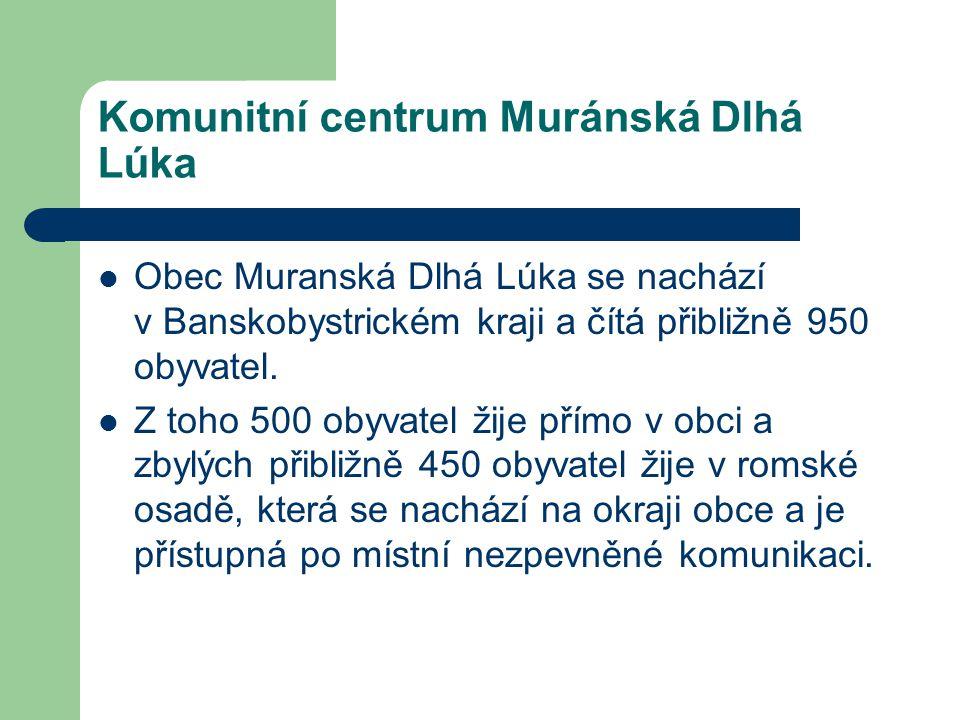 Komunitní centrum Muránská Dlhá Lúka