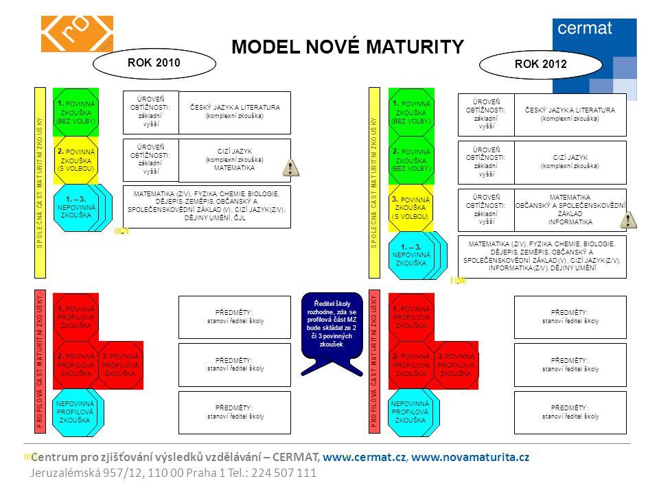 MODEL NOVÉ MATURITY ROK 2012 2010 3 1 – 2 . POVINNÁ PROFILOVÁ ZKOUŠKA