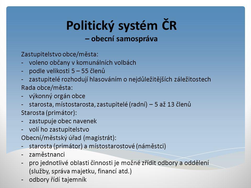 Politický systém ČR – obecní samospráva