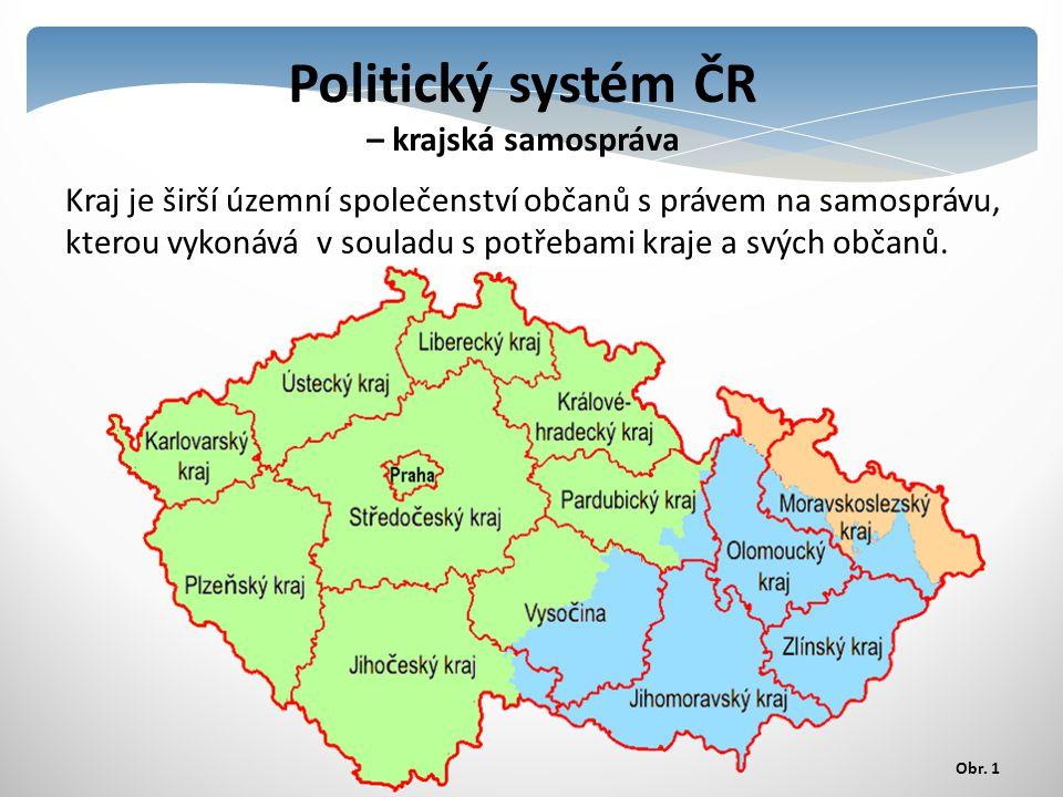 Politický systém ČR – krajská samospráva