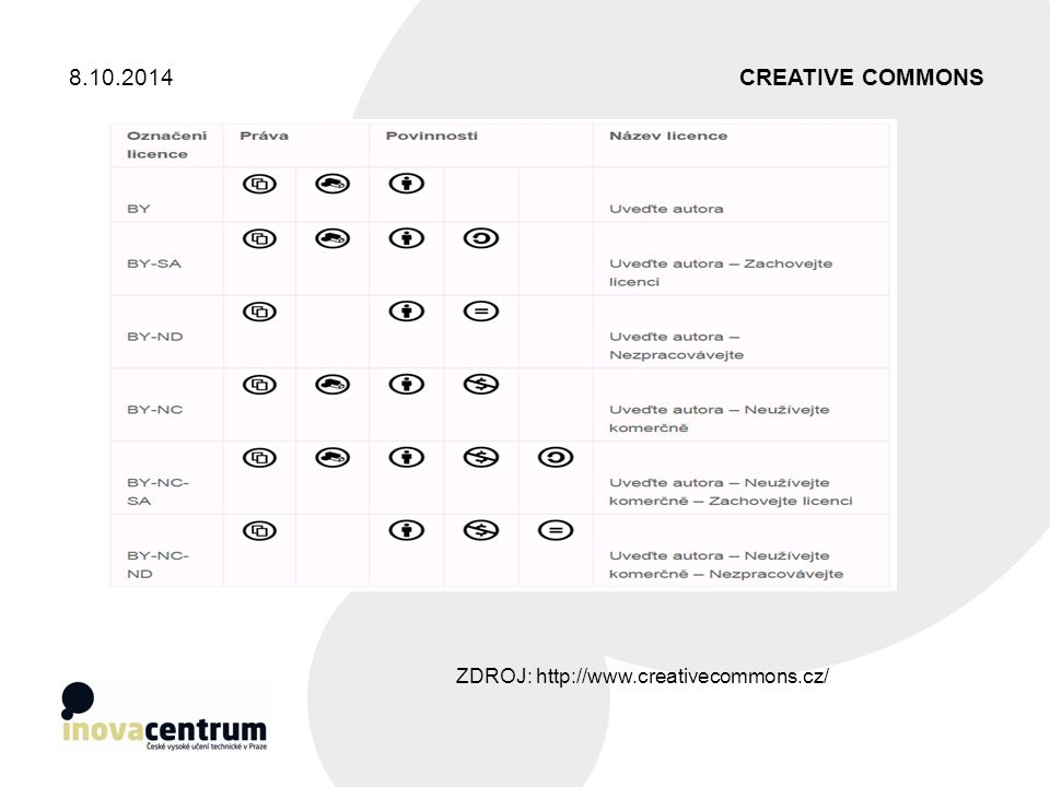 8.10.2014 CREATIVE COMMONS ZDROJ: http://www.creativecommons.cz/